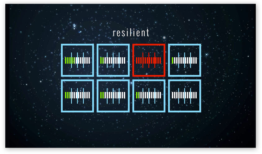 highly resilient